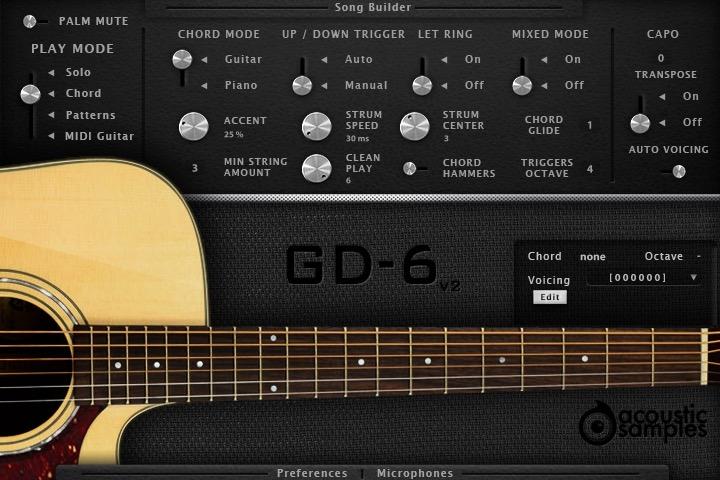 50 off gd 6 guitar by acoustic samples. Black Bedroom Furniture Sets. Home Design Ideas